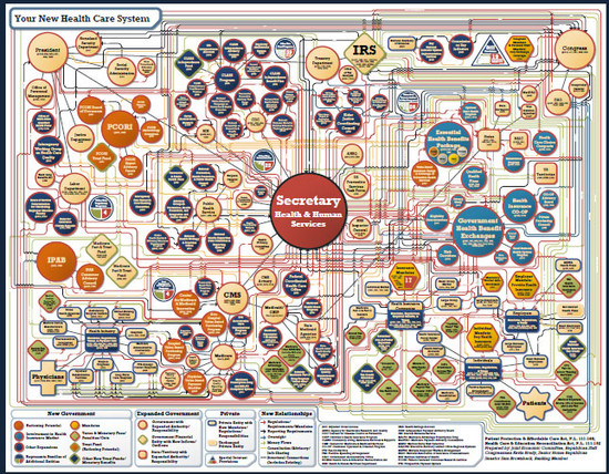 Obamacare_chart_small_july_28_2010